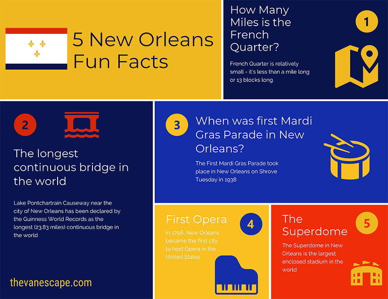 new orleans fun facts